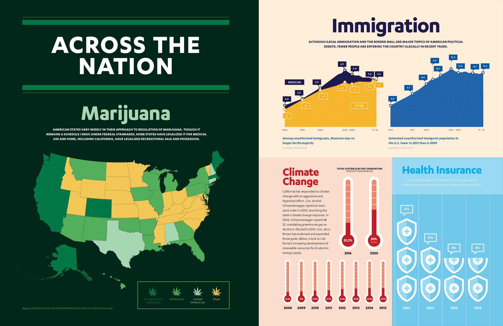 Areas of conflict marijuana immigration climate change health areas of conflict marijuana immigration climate change health care malvernweather Gallery